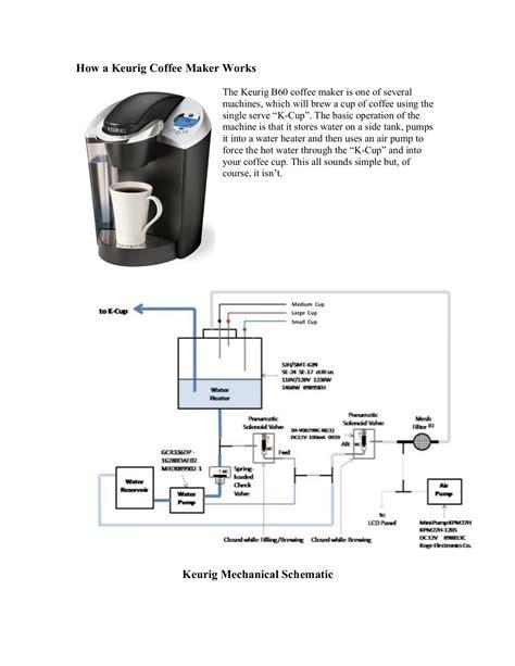 whirlpool estate refrigerator wiring schematic whirlpool