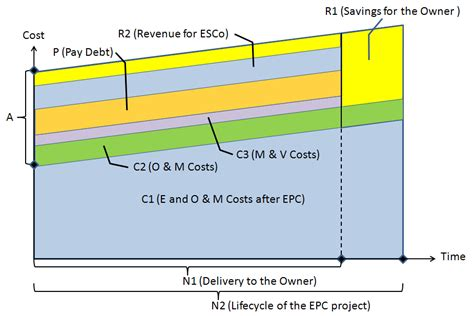 jct design and build lump sum contract 2011 understanding and negotiating turnkey and epc