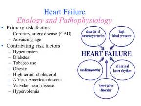 Heart failure the most common reason for hospitalization