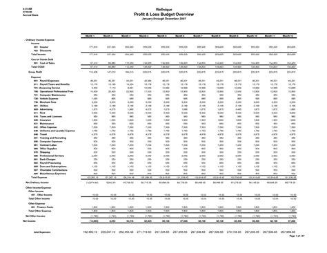16 Best Images Of Travel Budget Worksheet Excel Templates Cash Register Count Sheet Template School Operating Budget Template