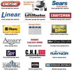 Garage Door Opener Manufacturers Garage Door Manufacturers