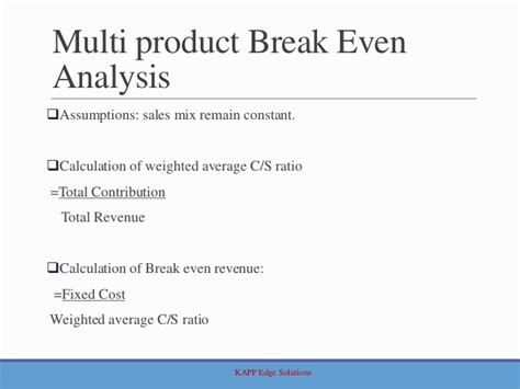 Product Find Besame Sles cost volume profit analysis