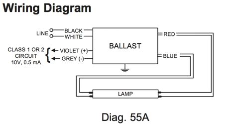 advance 10 dimming ballast wiring diagram 46 wiring
