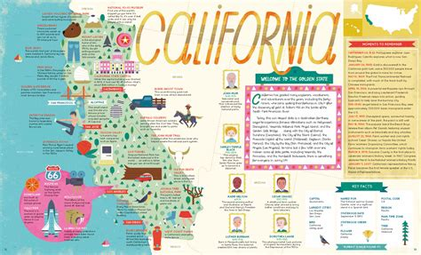 california map facts the 50 states fact extravaganza introducing
