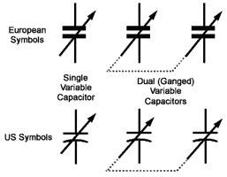 gambarkan simbol transistor jenis pnp dan npn simbol kapasitor bipolar 28 images gambarkan simbol transistor jenis pnp dan npn 28 images