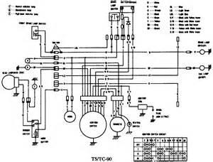 suzuki step 125 wiring diagram step free printable wiring diagrams