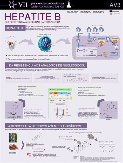 17 best images about scientific poster design on pinterest