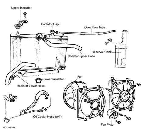 2001 hyundai accent condenser fan wiring diagram 48
