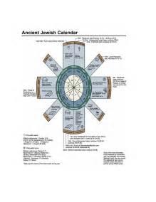 Ancient Hebrew Calendar Calendar Hebrew Calendar 2016 2016 Car Release Date