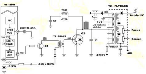 transistor horisontal selalu jebol 28 images bab 6 sistem penerima televisi marsonotv