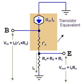 bjt transistor lab bjt transistor laboratory 28 images bjt h parameters lifier lab notes 7 ti information