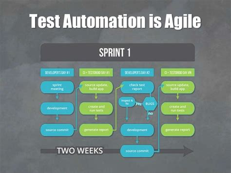 parallel test parallel test runs with appium on real mobile devices