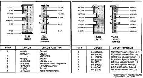 1993 ford ranger stereo wiring diagram wiring diagram