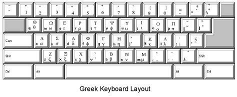keyboard layout greek biblescript galaxie software