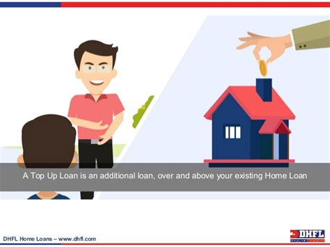 housing loan top up top up loans simplified a customer education initiative by dhfl