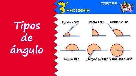 figuras geometricas y sus caracteristicas matem 225 ticas 3 186 primaria tema 12 tipos de 225 ngulo youtube