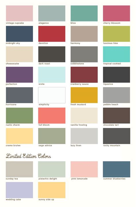1000 ideas about furniture paint colors on paint palettes farmhouse color pallet