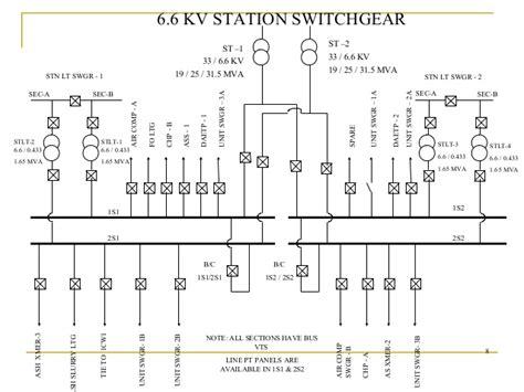 switchgear electrical symbols