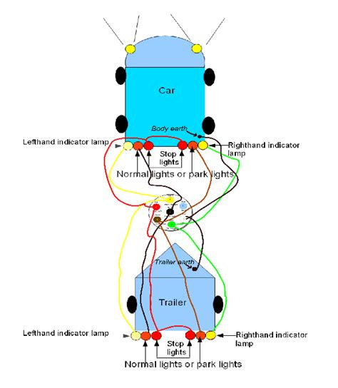 wiring diagram for car trailer lights decoratingspecial