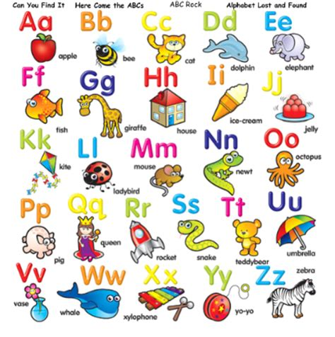 free printable alphabet letters posters smart exchange usa alphabet poster