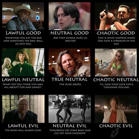 Alignment System Meme - the community alignment chart the hallmark of a great