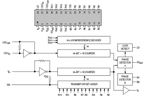 information about linear integrated circuit pll in linear integrated circuits 28 images pll fm detector using pll ic 565 low cost pll
