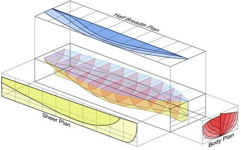 ship designer marine engineering naval architecture