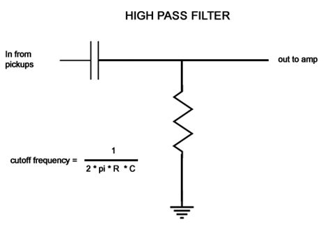 high pass filter equation guitar mod ology the of meets the science of sound