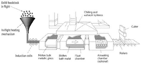 apple iphone production process apple liquidmetal collaboration awarded patent on process