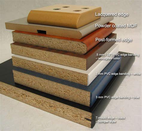 Lovely Plastic Table #4: Edge-materials.jpg