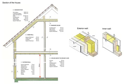 House Structure World Housing Encyclopedia Whe