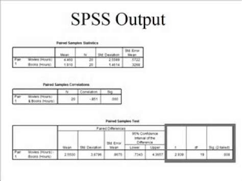 Spss Analysis Report Writing by Paired Sles T Test Using Spss Writing Up Your Results