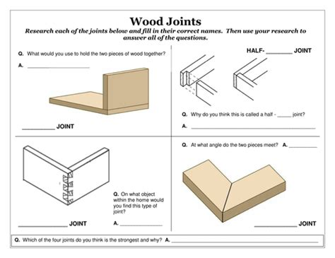 wood joints  clairebrennan teaching resources