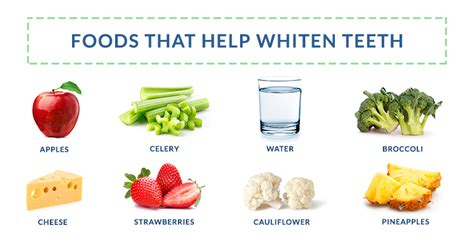 7 Foods To Avoid For Whiter Teeth what type of food stains or whitens your teeth az family