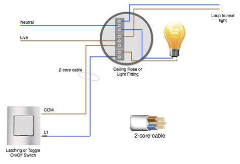 wiring a light fitting diagram wiring free wiring diagrams