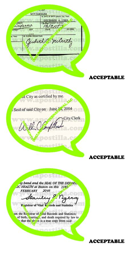 Mass Birth Records Massachusetts Apostille Apostilla