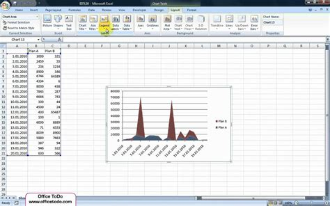 format legend entry excel 2007 excel chart legend text 2010 change a chart word for