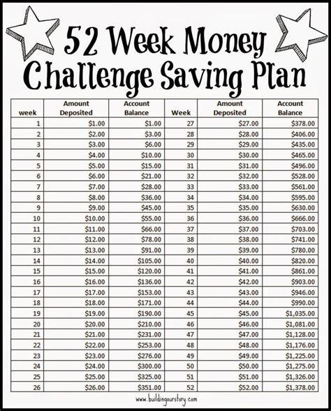 new year two week best 25 52 week saving plan ideas on 52 weeks