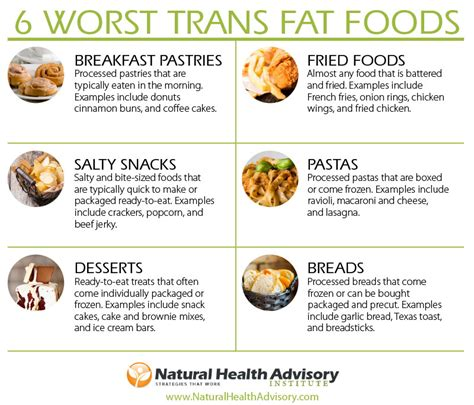 3 foods that contain healthy fats 6 worst trans foods you commonly consume