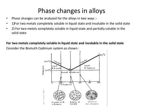 bi cd phase diagram phase diagrams