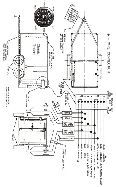 semi trailer junction box wiring diagram get free image