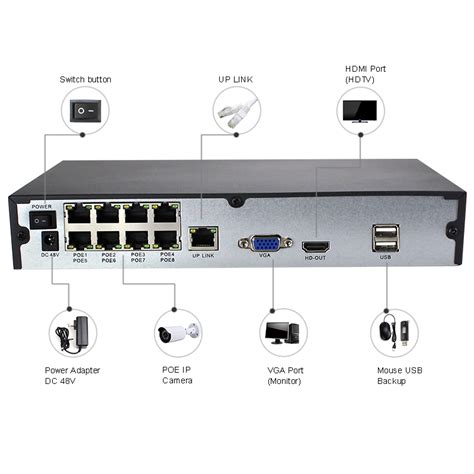 ip dvr software 1080p poe nvr ip cctv dvr recorder 4 8 channel 4 8 16 ch nvr