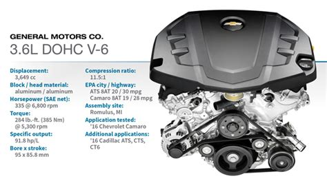 subaru 3l engine 2016 winner general motors 3 6l dohc v 6 2016 10 best