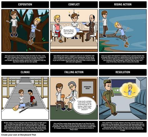 themes in the book a separate peace 17 best ideas about plot diagram on pinterest teaching