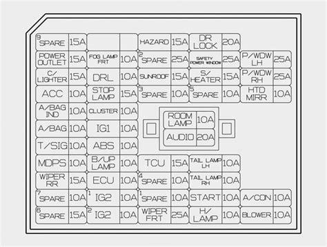 2003 hyundai accent stereo wiring diagram wiring diagrams