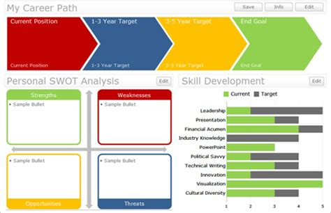 interactive career path data ink com