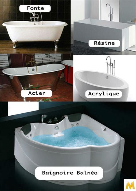 Type De Baignoire by Different Type De Baignoire Aplusshippingcenter