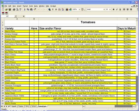 tree inventory template garden seed inventory how to get organized overalls