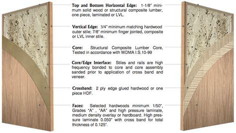 Home Hardware Doors Interior C Series Composite Lumber Core 520c 530c Vancouver Door