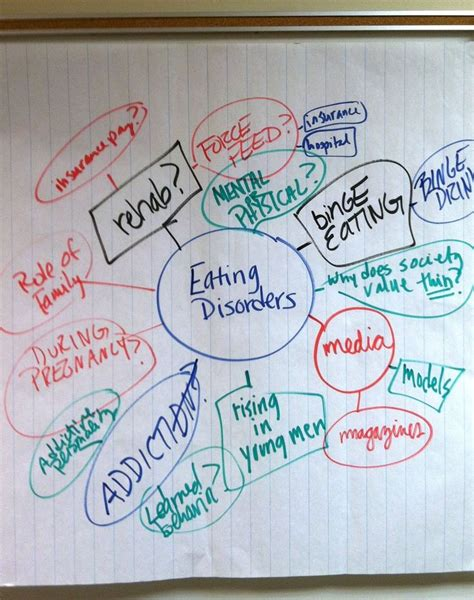 science research paper topics for college students science research paper topics for college students